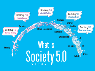 What is Society 5.0?